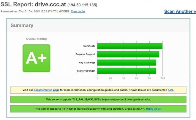 drive-certificate